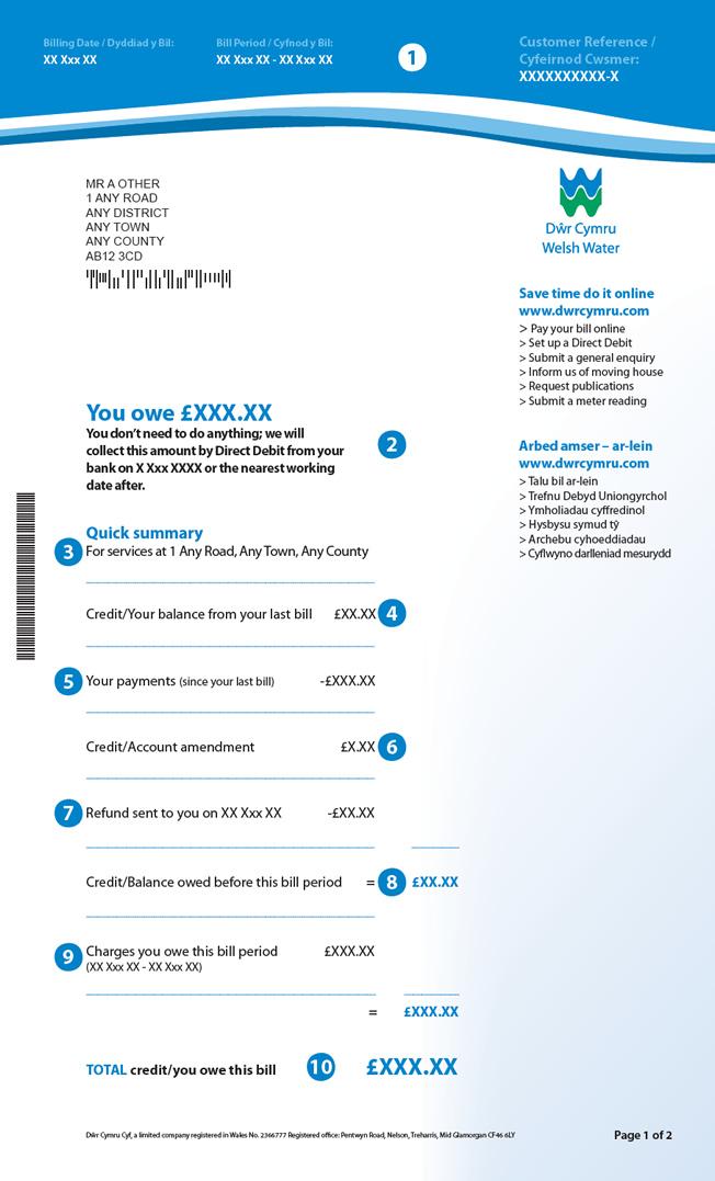 Measured Bill Explained   Dwr Cymru Welsh Water