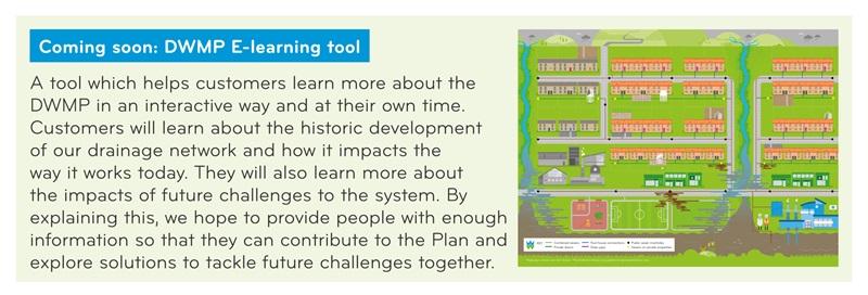 E-learning tool DWMP