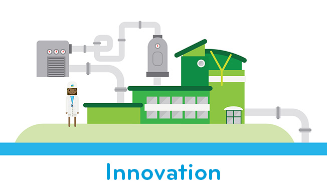 Welsh Water Innovation